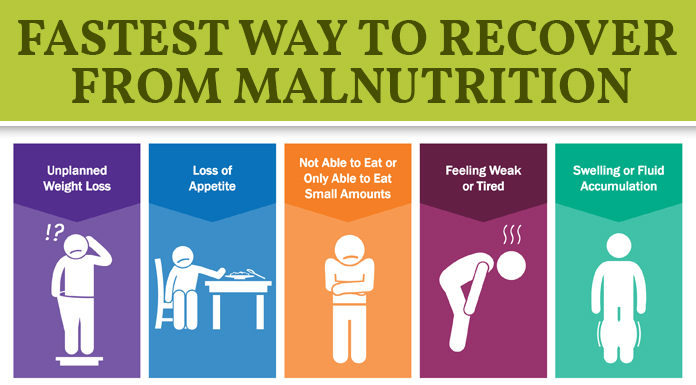 Malnutrition Awareness